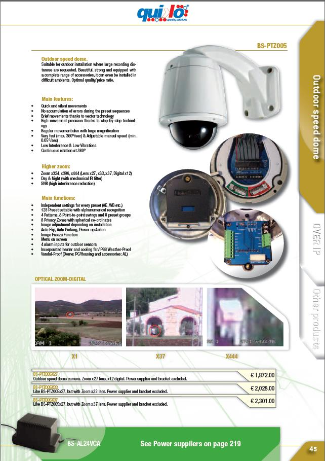 HD Quality CCTV Security System